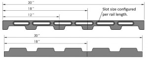Loc-n-Load Docking Rails - Inch